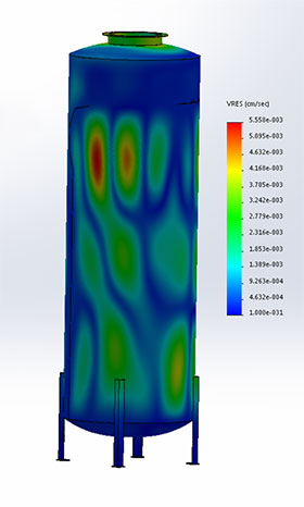 Thermal Reading